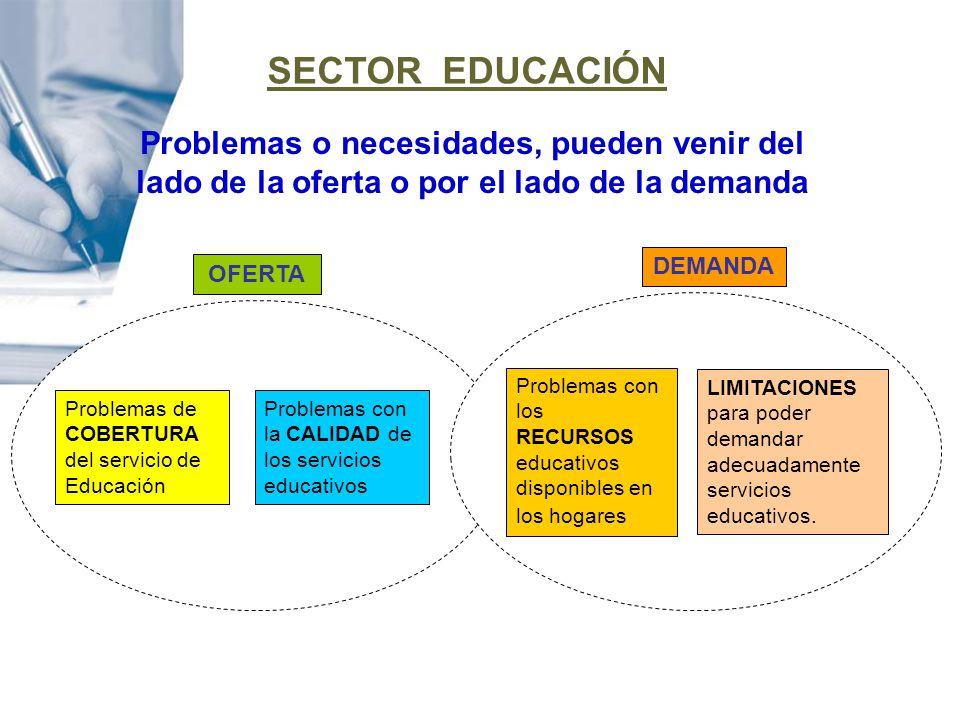SECTOR EDUCACIÓN Problemas o necesidades, pueden venir del lado de la oferta o por el lado de la demanda.