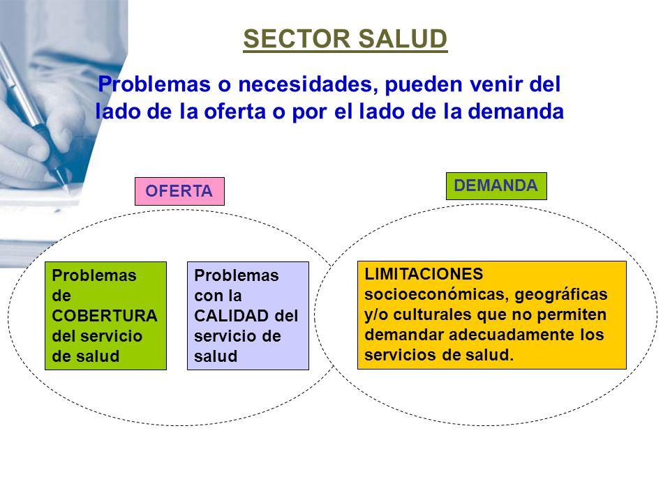 SECTOR SALUD Problemas o necesidades, pueden venir del lado de la oferta o por el lado de la demanda.