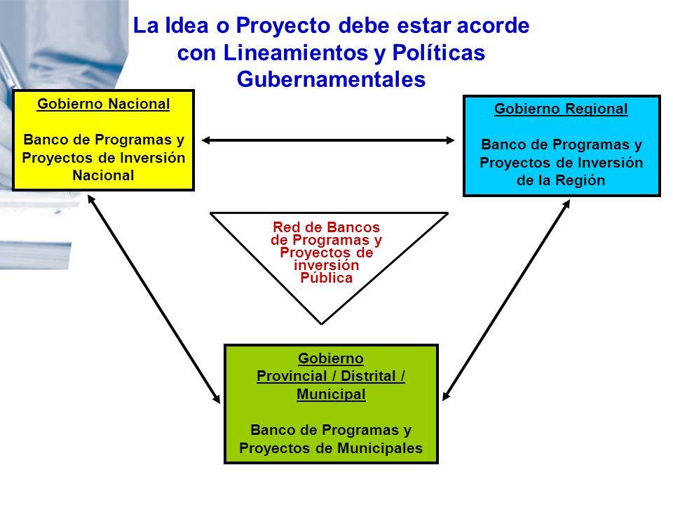 La Idea o Proyecto debe estar acorde con Lineamientos y Políticas Gubernamentales