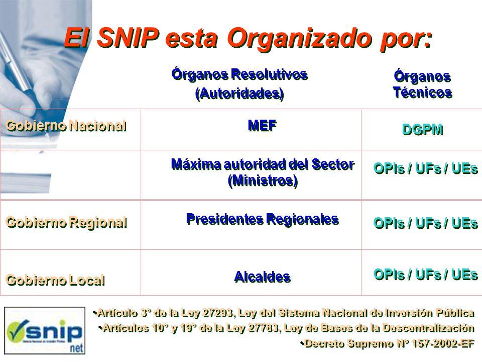 Máxima autoridad del Sector (Ministros) Presidentes Regionales