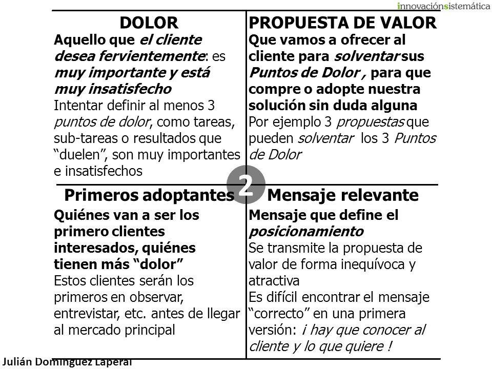 2 DOLOR PROPUESTA DE VALOR Primeros adoptantes Mensaje relevante