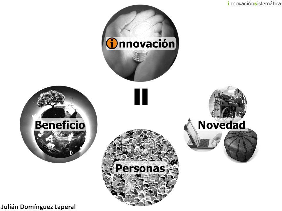 nnovación Beneficio Novedad Personas