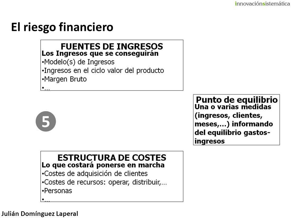 El riesgo financiero