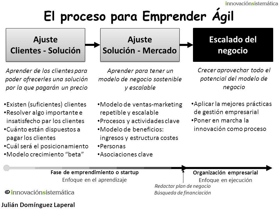 El proceso para Emprender Ágil