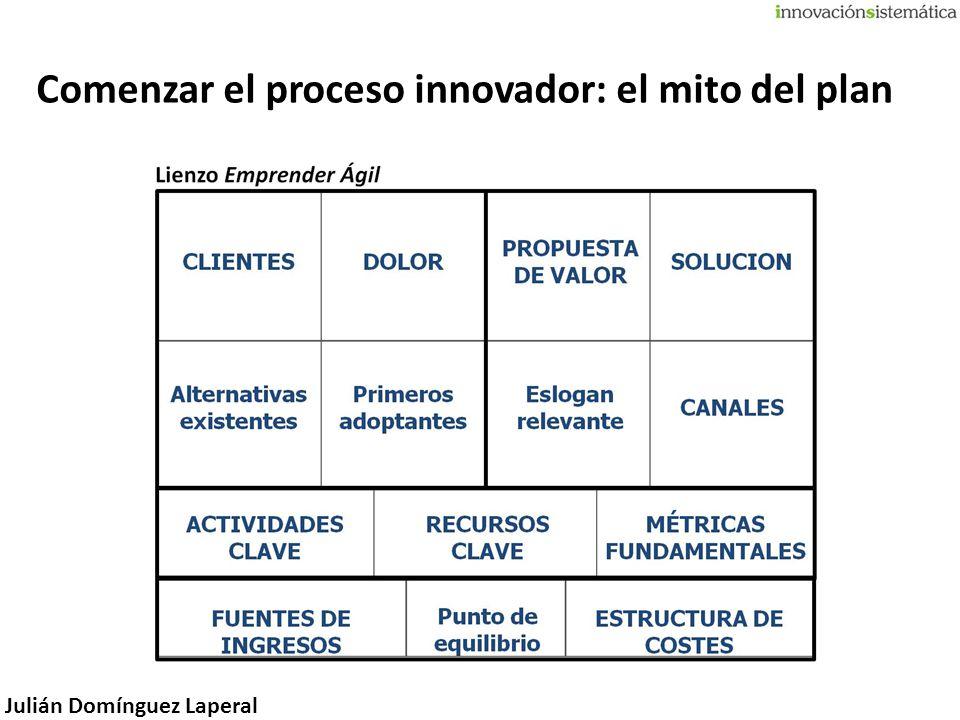 Comenzar el proceso innovador: el mito del plan