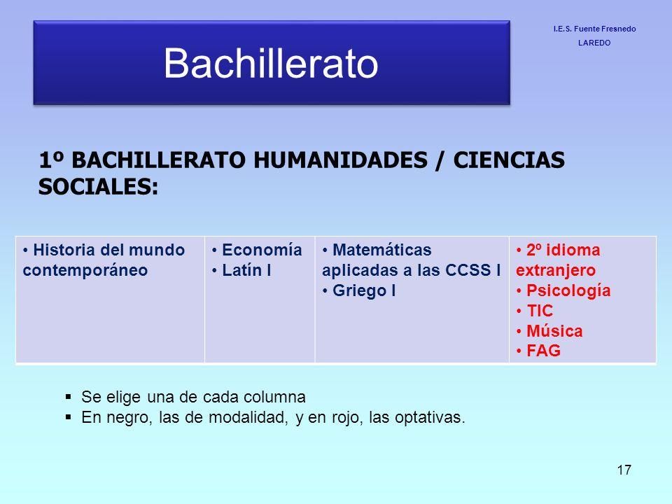 Bachillerato 1º BACHILLERATO HUMANIDADES / CIENCIAS SOCIALES: