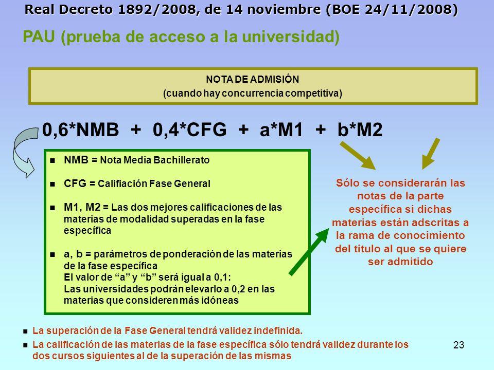 Real Decreto 1892/2008, de 14 noviembre (BOE 24/11/2008)