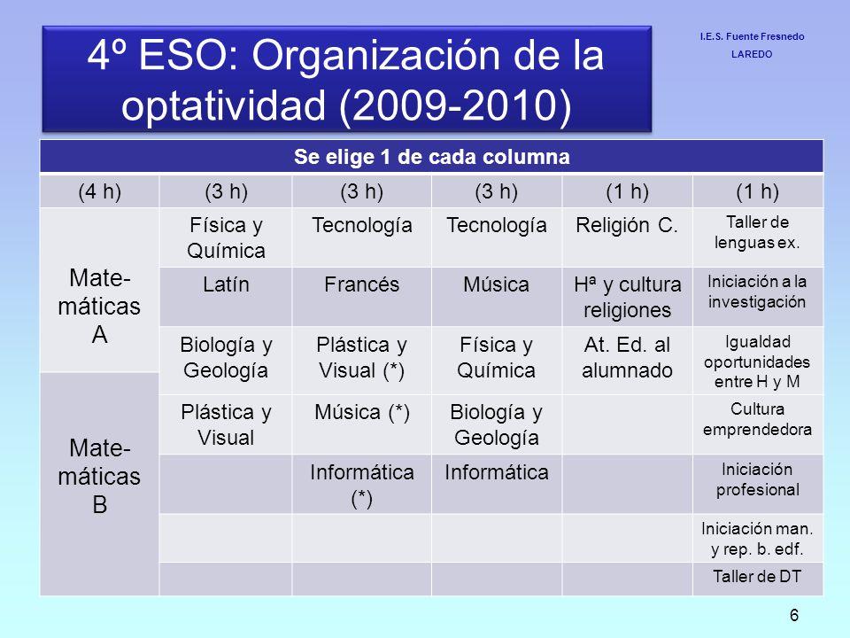 4º ESO: Organización de la optatividad (2009-2010)