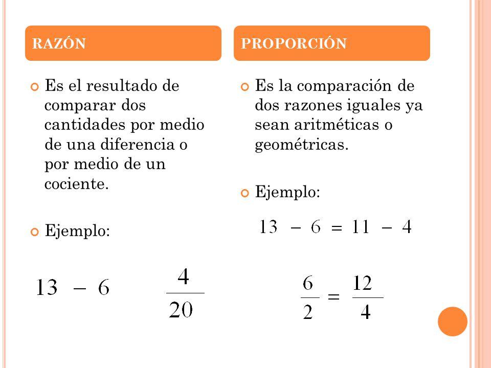 RAZÓN PROPORCIÓN. Es el resultado de comparar dos cantidades por medio de una diferencia o por medio de un cociente.