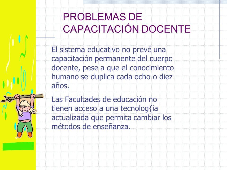 PROBLEMAS DE CAPACITACIÓN DOCENTE