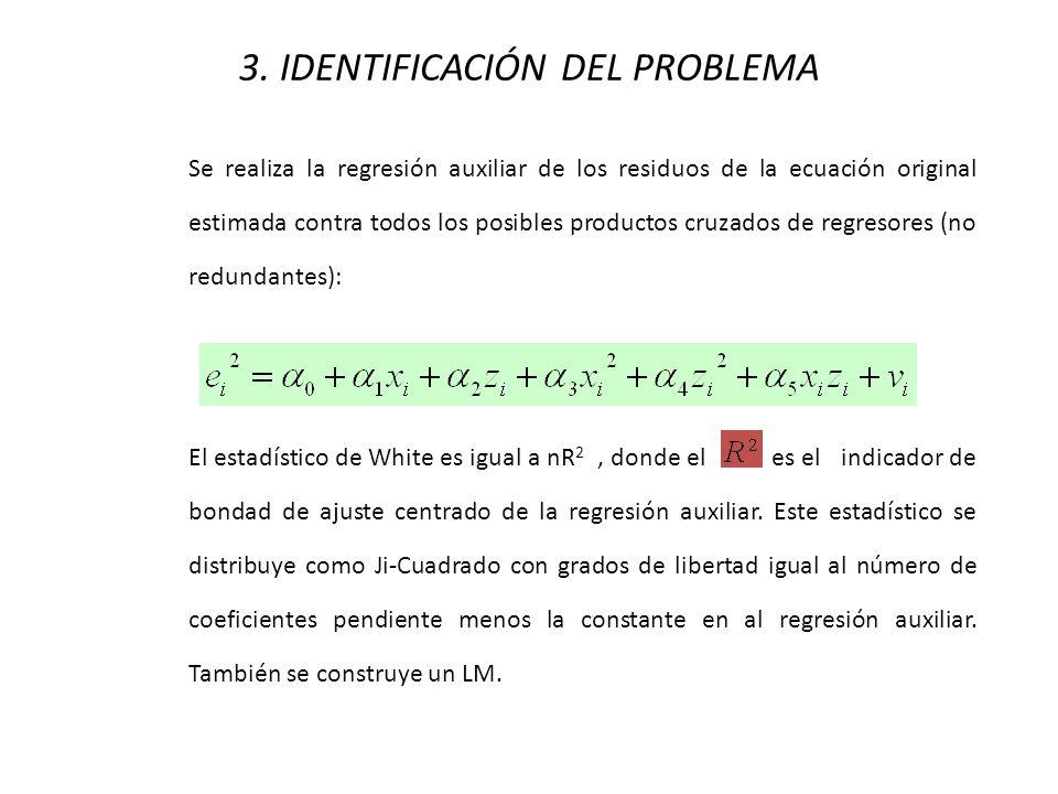 3. IDENTIFICACIÓN DEL PROBLEMA