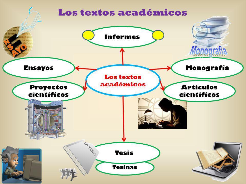 Los textos académicos Informes Ensayos Monografía