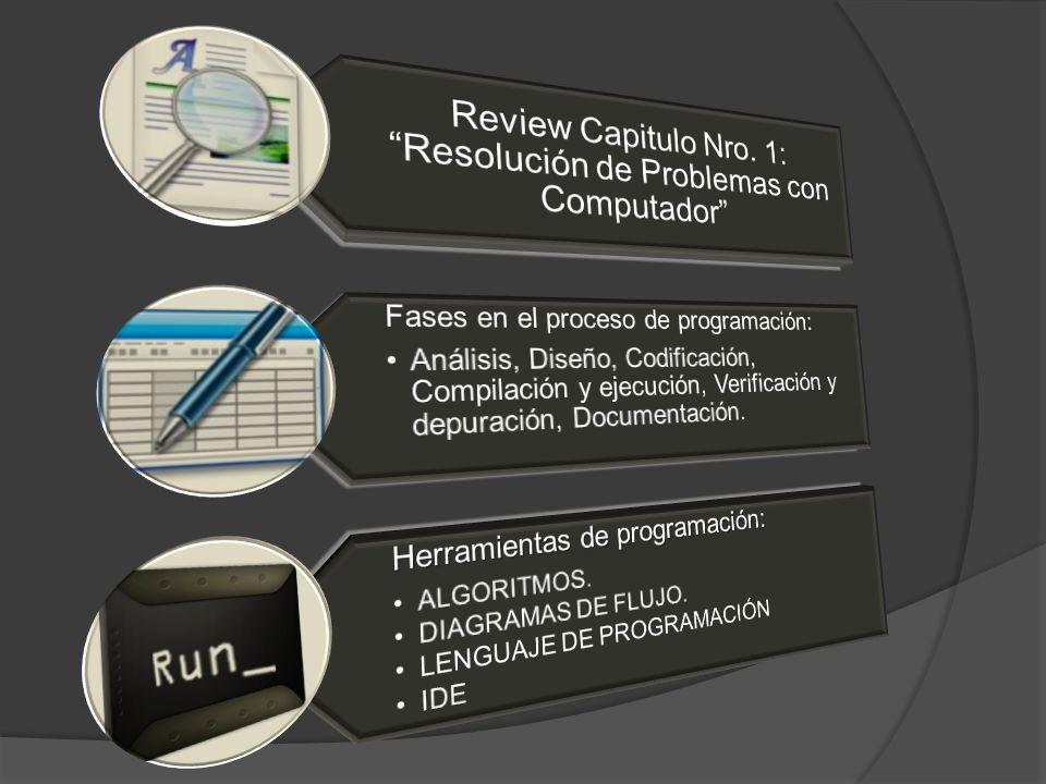 Review Capitulo Nro. 1: Resolución de Problemas con Computador