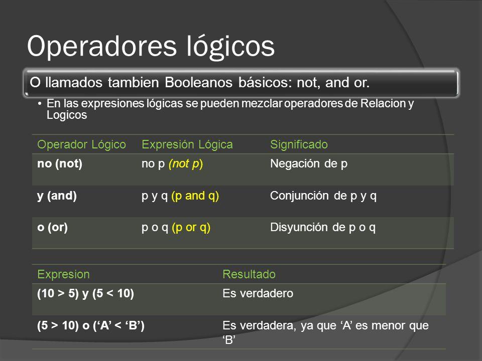 Operadores lógicos O llamados tambien Booleanos básicos: not, and or.