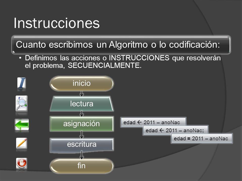 Instrucciones Cuanto escribimos un Algoritmo o lo codificación: inicio
