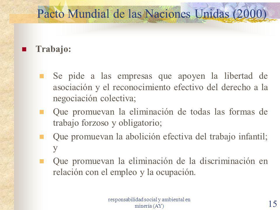 Pacto Mundial de las Naciones Unidas (2000)