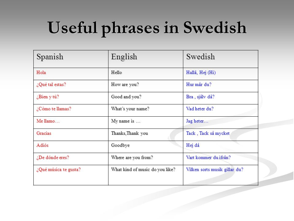 Useful phrases in Swedish