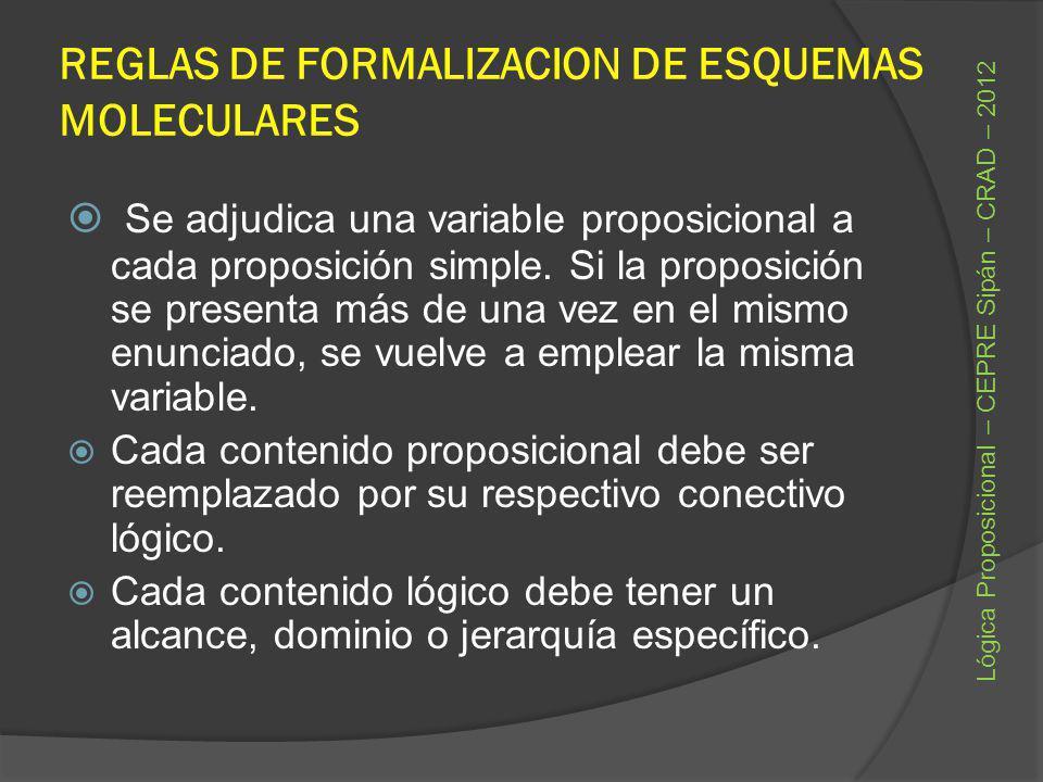 REGLAS DE FORMALIZACION DE ESQUEMAS MOLECULARES