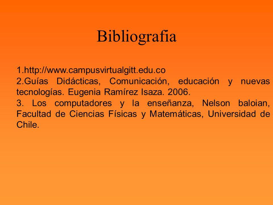 Bibliografia http://www.campusvirtualgitt.edu.co