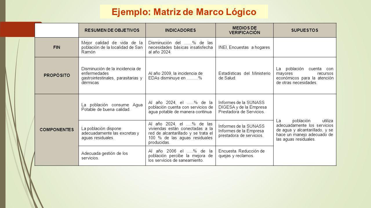 Ejemplo: Matriz de Marco Lógico MEDIOS DE VERIFICACIÓN
