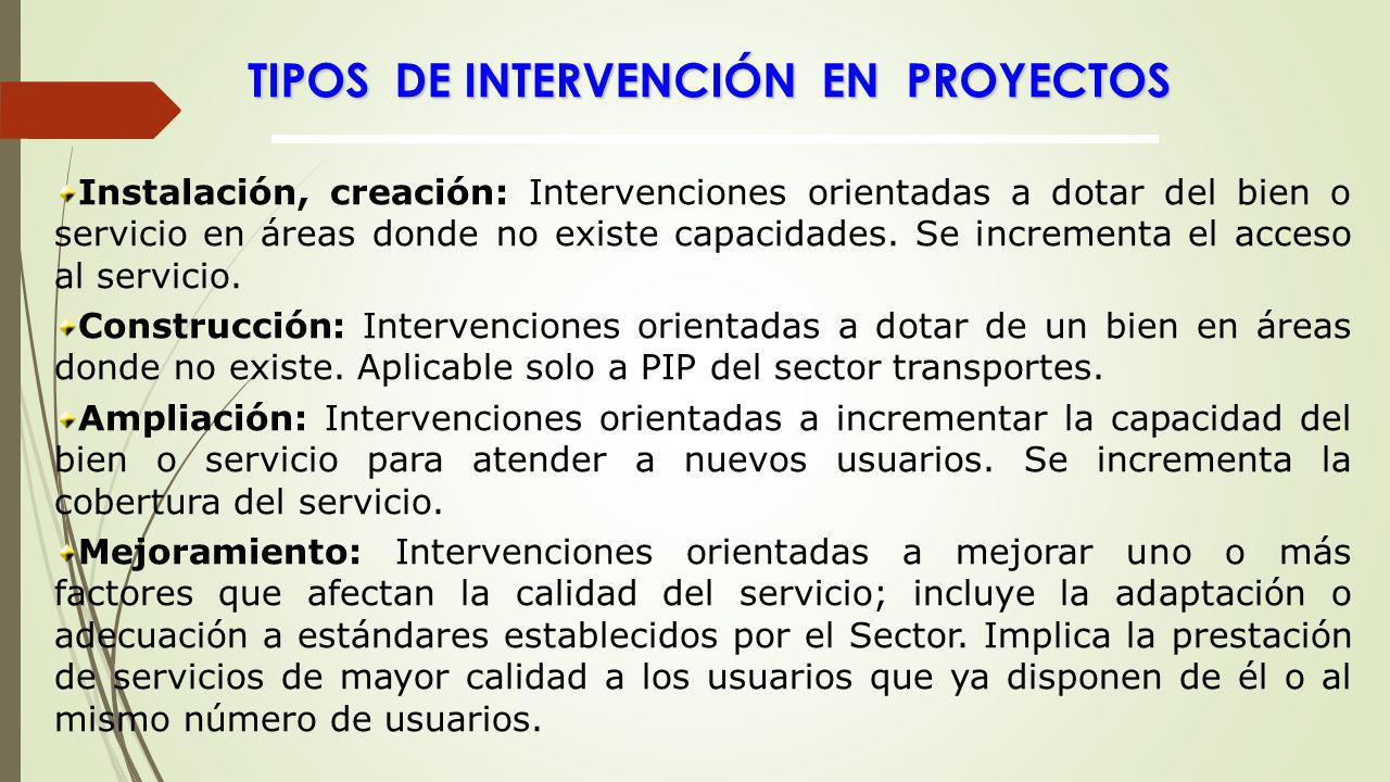TIPOS DE INTERVENCIÓN EN PROYECTOS