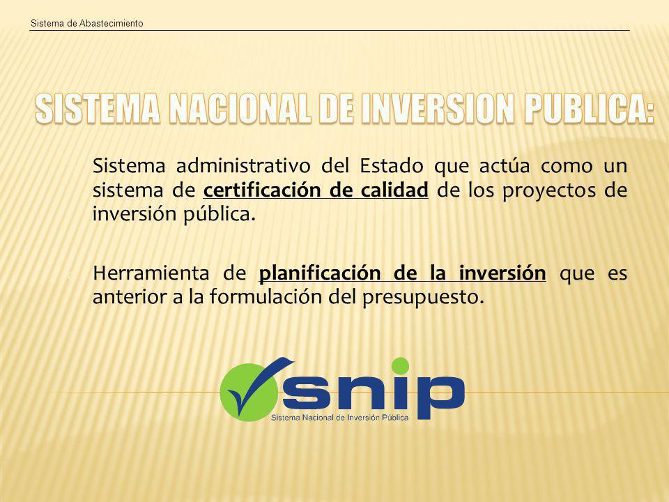 SISTEMA NACIONAL DE INVERSION PUBLICA:
