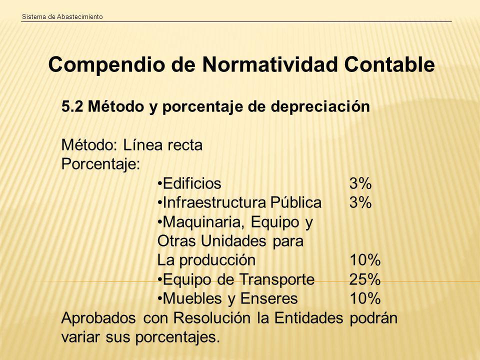 Compendio de Normatividad Contable