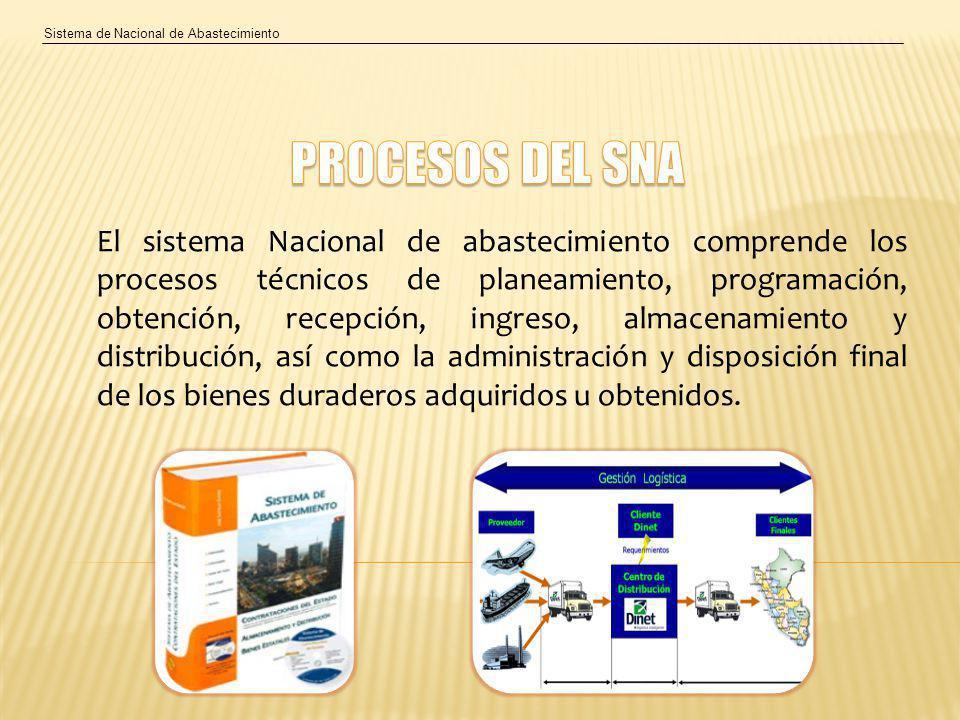 Sistema de Nacional de Abastecimiento