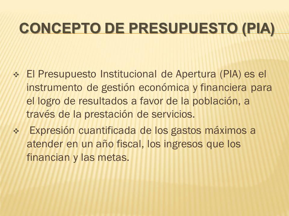 Concepto de Presupuesto (PIA)