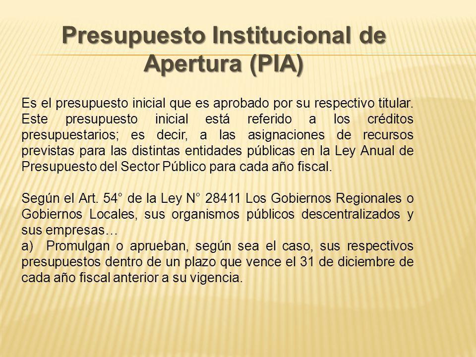 Presupuesto Institucional de Apertura (PIA)