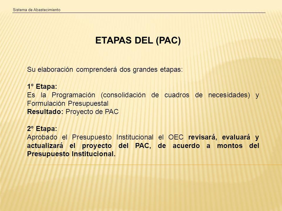 ETAPAS DEL (PAC) Su elaboración comprenderá dos grandes etapas: