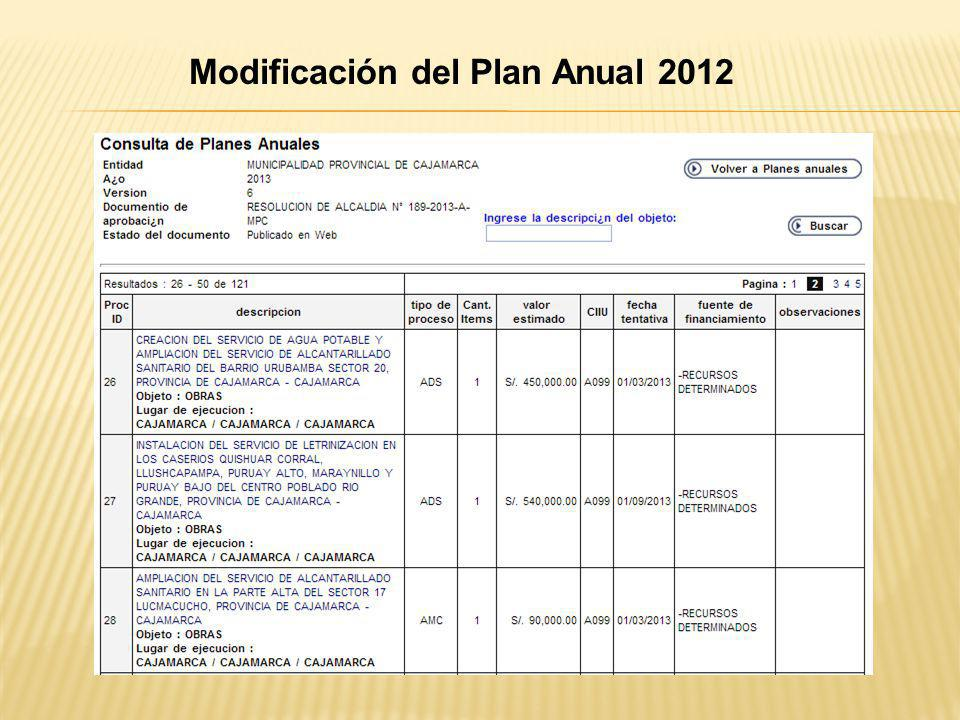 Modificación del Plan Anual 2012
