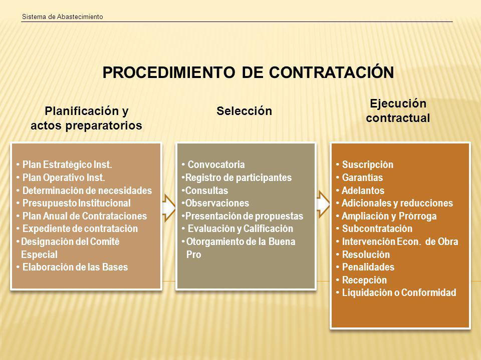PROCEDIMIENTO DE CONTRATACIÓN Planificación y actos preparatorios