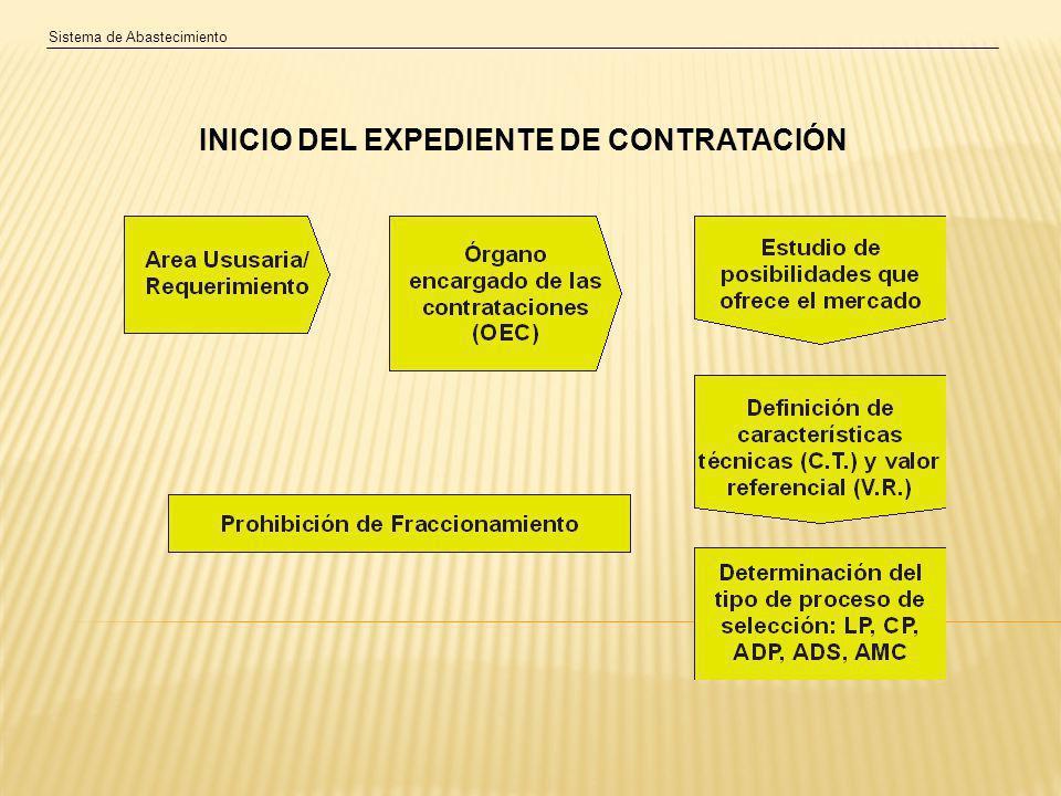 INICIO DEL EXPEDIENTE DE CONTRATACIÓN