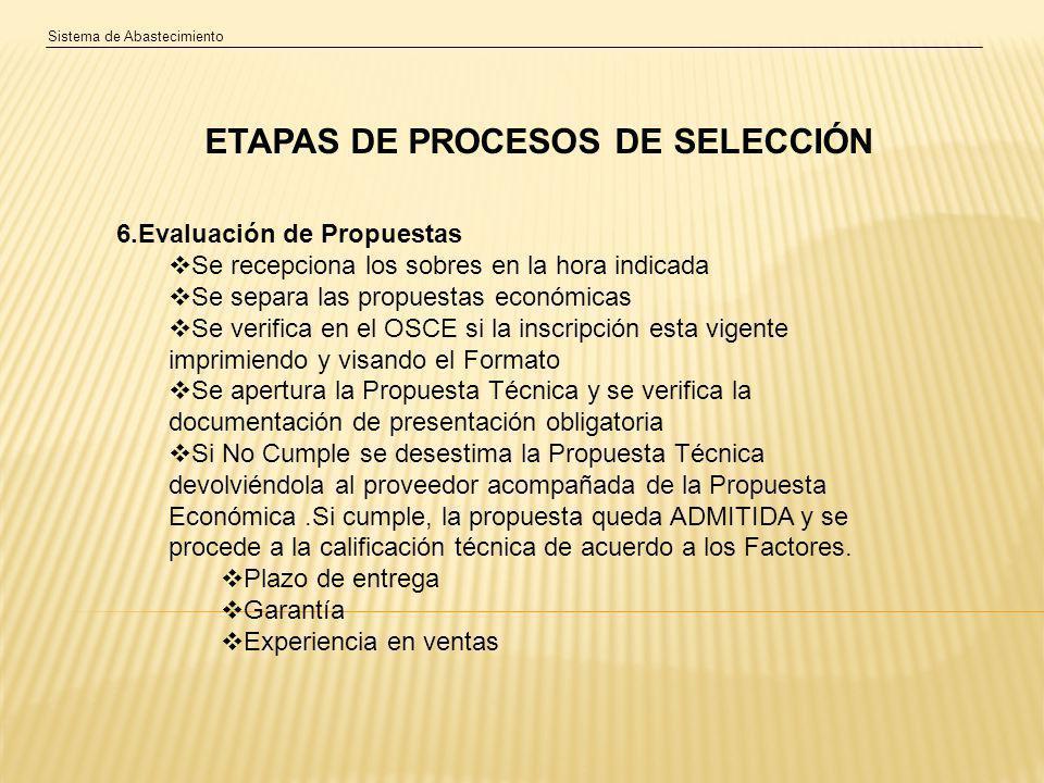 ETAPAS DE PROCESOS DE SELECCIÓN