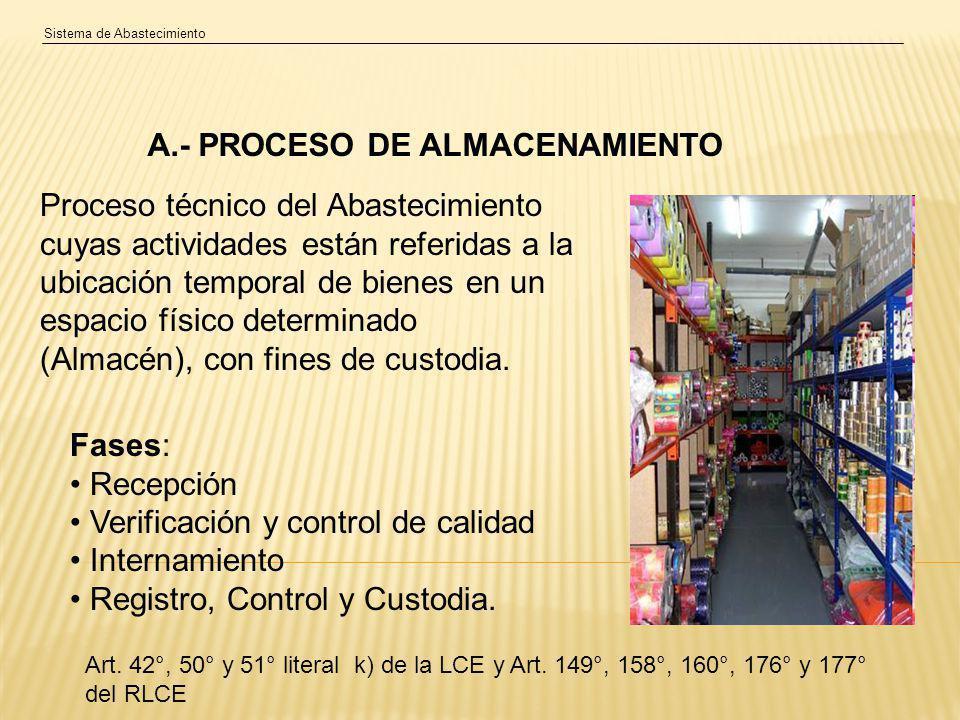 A.- PROCESO DE ALMACENAMIENTO