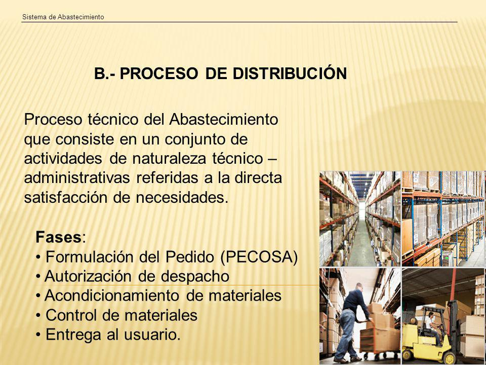 B.- PROCESO DE DISTRIBUCIÓN