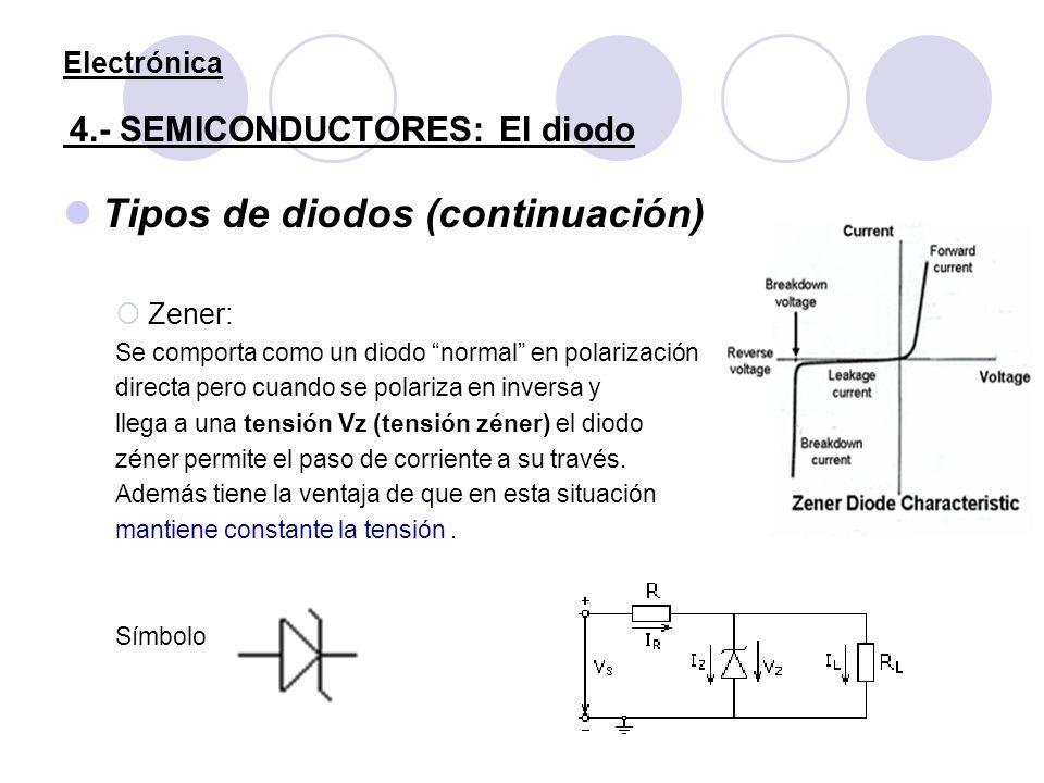 Electrónica 4.- SEMICONDUCTORES: El diodo