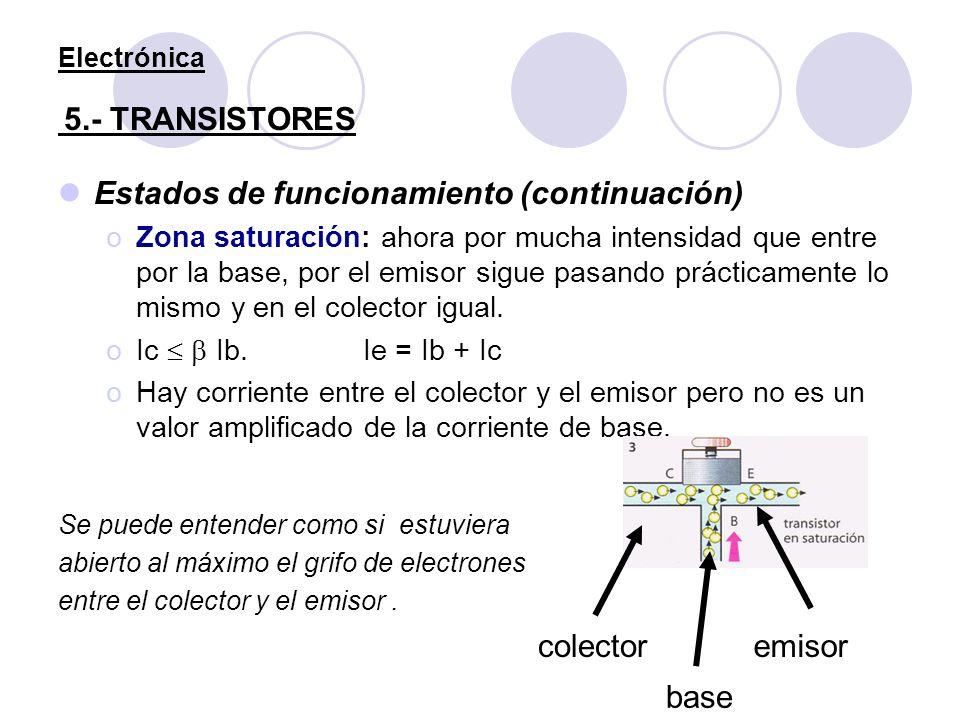 Electrónica 5.- TRANSISTORES