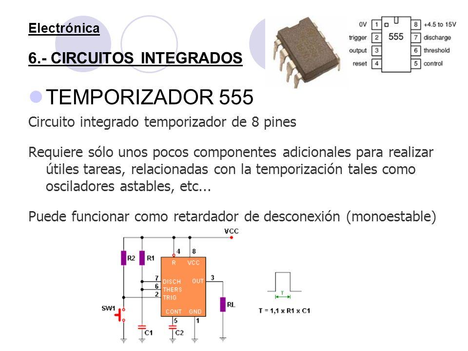 Electrónica 6.- CIRCUITOS INTEGRADOS