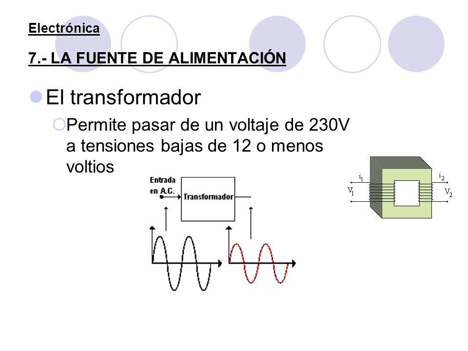 Electrónica 7.- LA FUENTE DE ALIMENTACIÓN