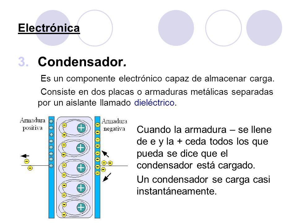 Condensador. Electrónica