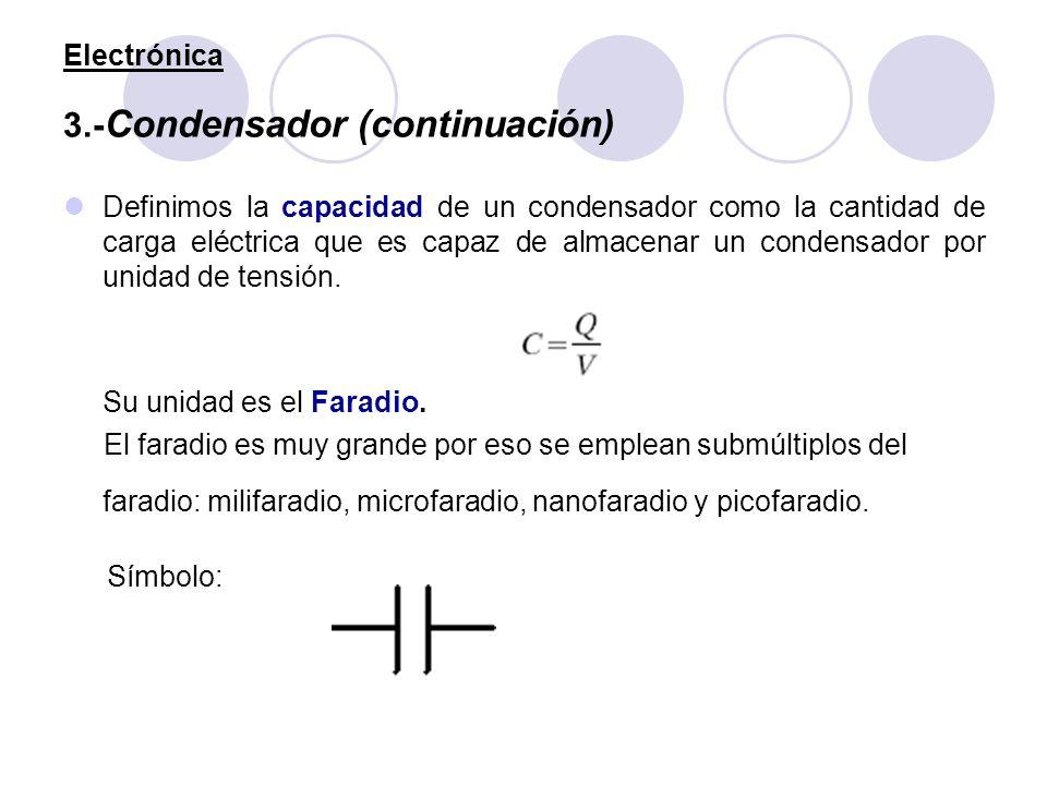 Electrónica 3.-Condensador (continuación)