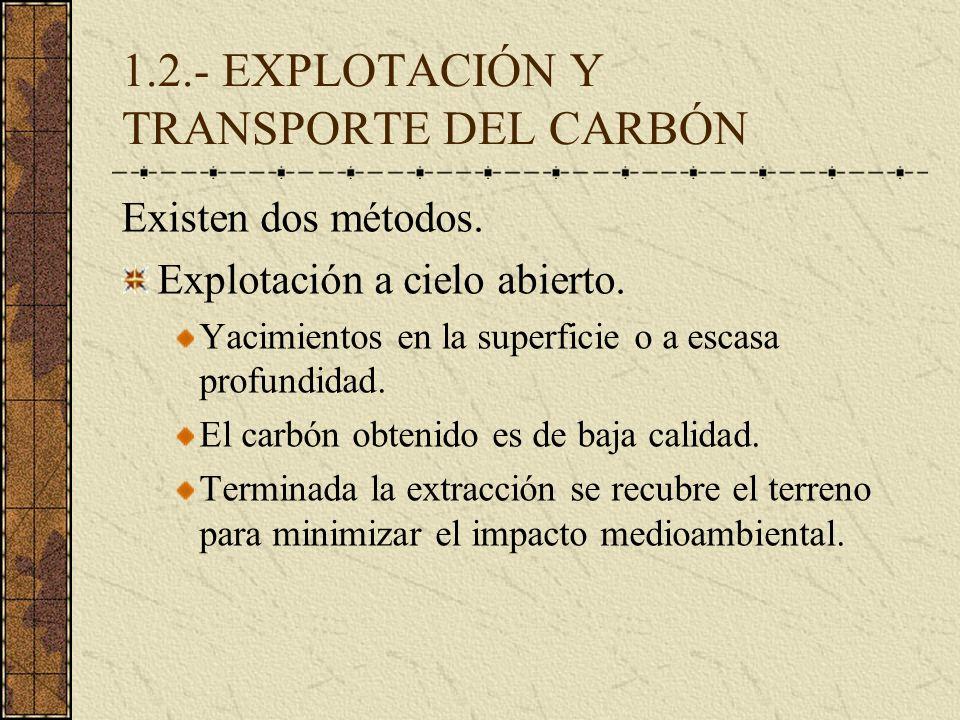 1.2.- EXPLOTACIÓN Y TRANSPORTE DEL CARBÓN