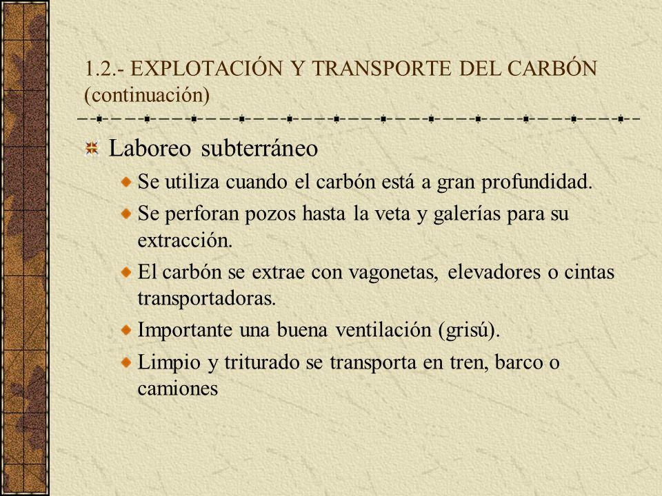 1.2.- EXPLOTACIÓN Y TRANSPORTE DEL CARBÓN (continuación)