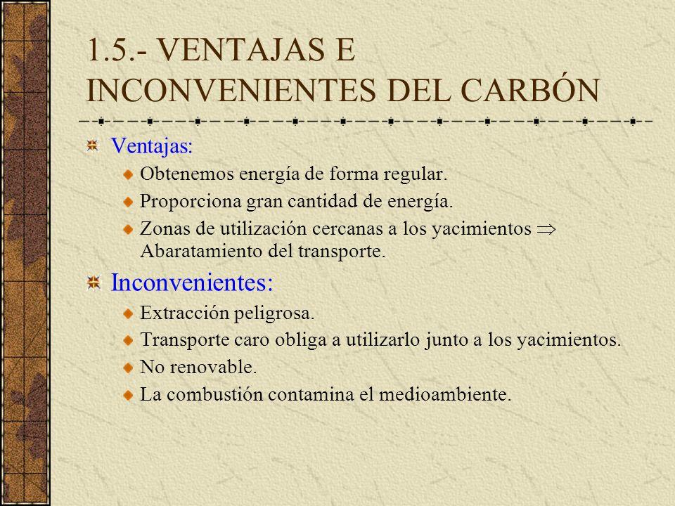 1.5.- VENTAJAS E INCONVENIENTES DEL CARBÓN