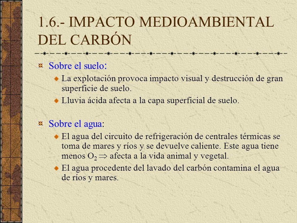 1.6.- IMPACTO MEDIOAMBIENTAL DEL CARBÓN