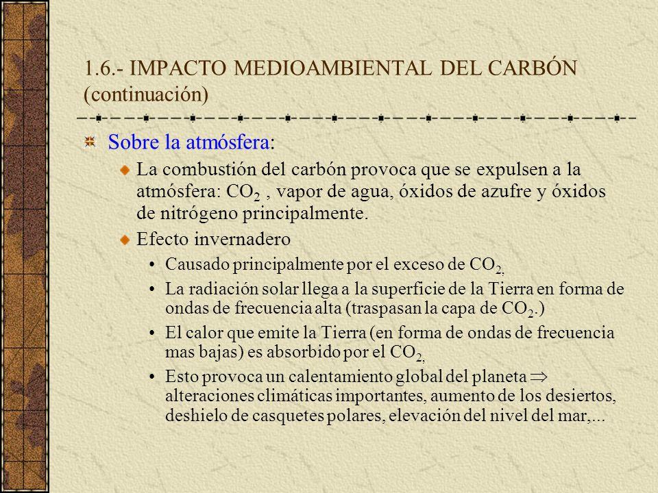 1.6.- IMPACTO MEDIOAMBIENTAL DEL CARBÓN (continuación)