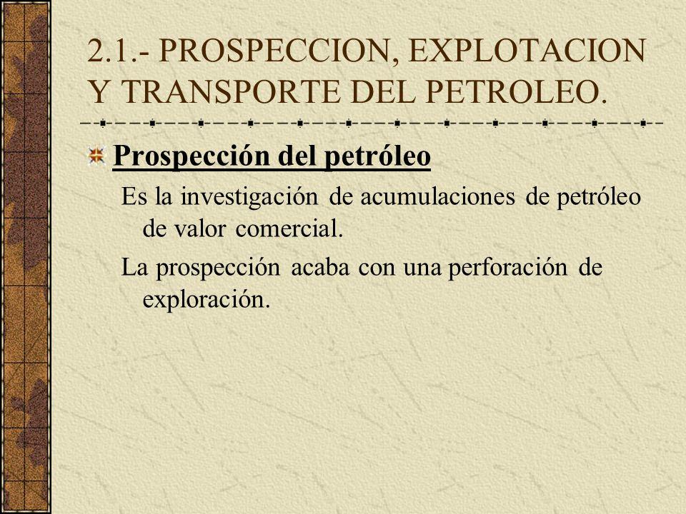 2.1.- PROSPECCION, EXPLOTACION Y TRANSPORTE DEL PETROLEO.