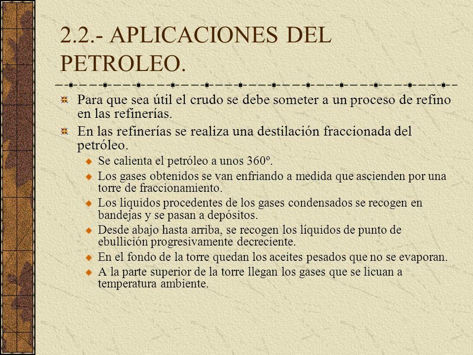 2.2.- APLICACIONES DEL PETROLEO.